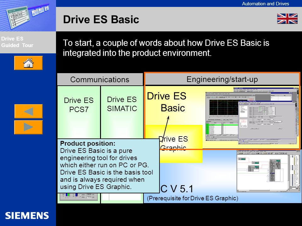 Automation and Drives Drive ES Guided Tour Intern Edition 01/02 Drive ES Basic To start, a couple of words about how Drive ES Basic is integrated into