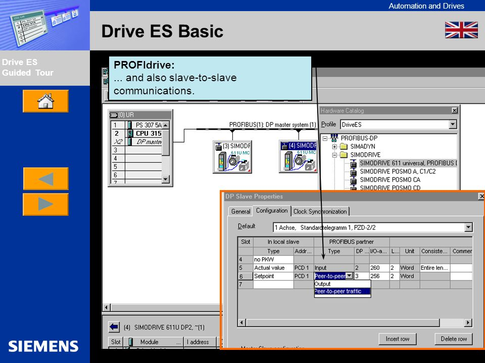 Automation and Drives Drive ES Guided Tour Intern Edition 01/02 Drive ES Basic PROFIdrive:... and also slave-to-slave communications.