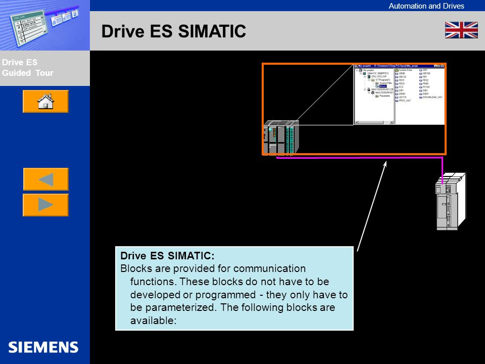 Automation and Drives Drive ES Guided Tour Intern Edition 01/02 Drive ES SIMATIC Drive ES SIMATIC: Blocks are provided for communication functions. Th
