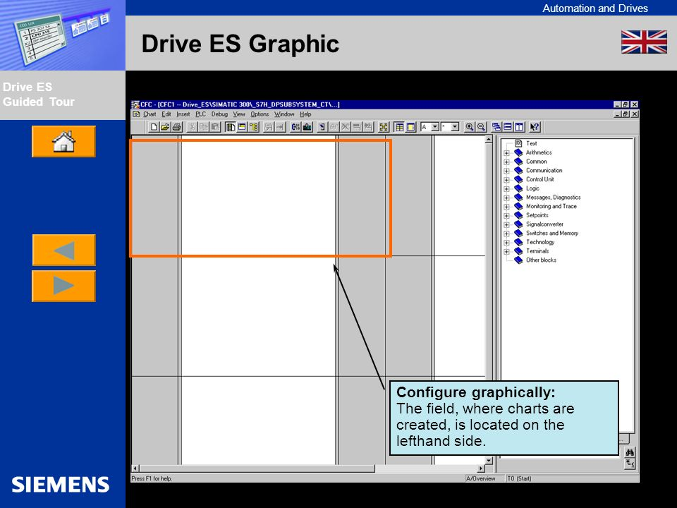Automation and Drives Drive ES Guided Tour Intern Edition 01/02 Drive ES Graphic Configure graphically: The field, where charts are created, is located on the lefthand side.