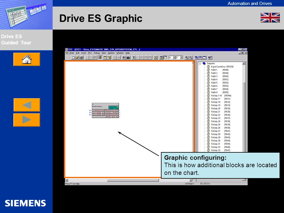 Automation and Drives Drive ES Guided Tour Intern Edition 01/02 Drive ES Graphic Graphic configuring: This is how additional blocks are located on the chart.