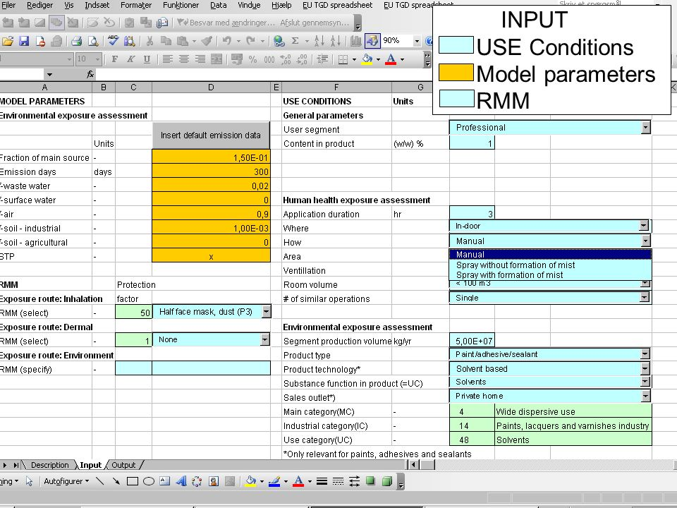 INPUT USE Conditions Model parameters RMM