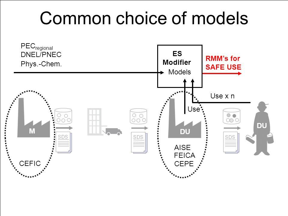 M DU ES SDS ES SDS ES SDS DU Common choice of models Use x n Use ES Modifier DNEL/PNEC Phys.-Chem.