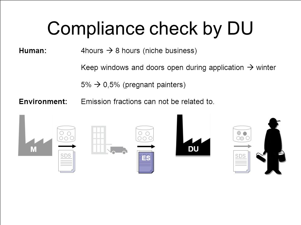 M DU ES SDS ES SDS ES SDS DU Compliance check by DU ES Keep windows and doors open during application winter 4hours 8 hours (niche business) 5% 0,5% (pregnant painters) DU Human: Environment:Emission fractions can not be related to.