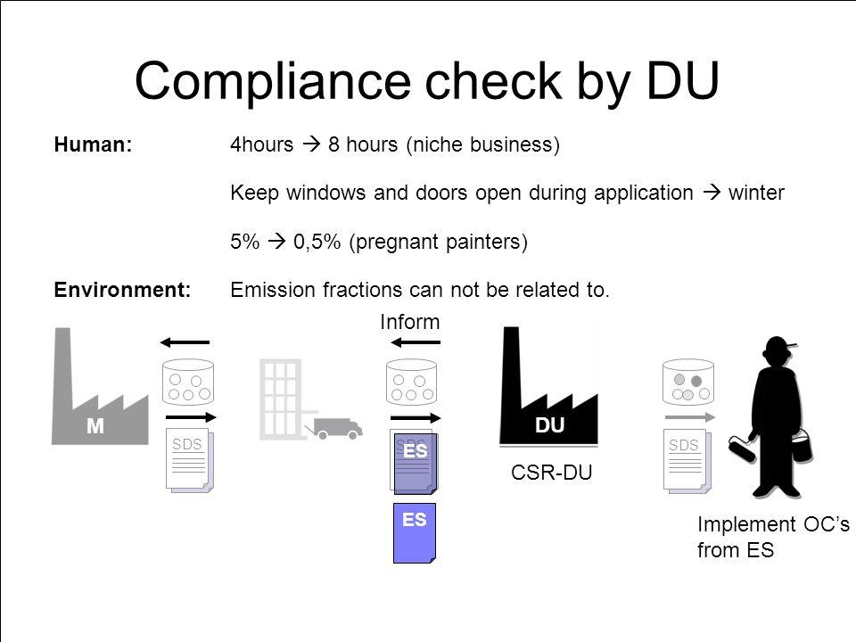 M DU ES SDS ES SDS ES SDS DU Compliance check by DU ES DU Use 3 Use 2 Use 1 1000s preparations 100s substances …… Use n ES Overflow Delay Poor answers (CBI) Implement OCs from ES CSR-DU Inform