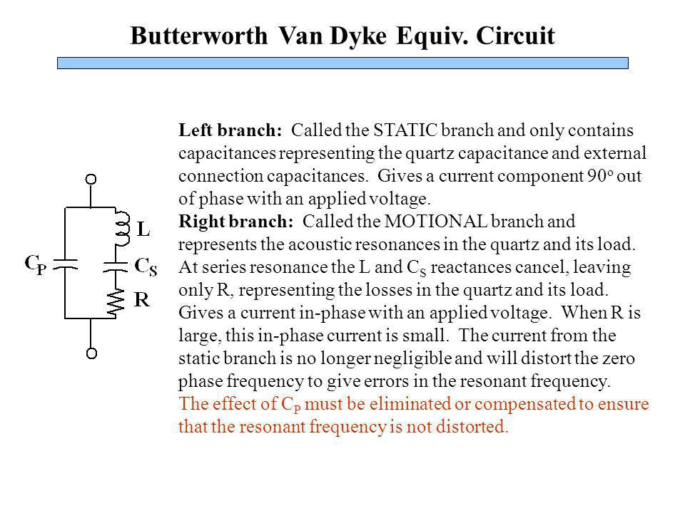 Butterworth Van Dyke Equiv. Circuit Left branch: Called the STATIC branch and only contains capacitances representing the quartz capacitance and exter