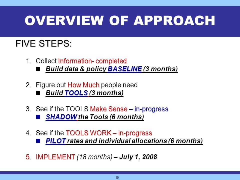 10 OVERVIEW OF APPROACH FIVE STEPS FIVE STEPS: Information- completed 1.Collect Information- completed BASELINE Build data & policy BASELINE (3 months) How Much 2.Figure out How Much people need TOOLS Build TOOLS (3 months) Make Sense – in-progress 3.See if the TOOLS Make Sense – in-progress SHADOW SHADOW the Tools (6 months) TOOLS WORK – in-progress 4.See if the TOOLS WORK – in-progress PILOT PILOT rates and individual allocations (6 months) 5.IMPLEMENT 5.IMPLEMENT (18 months) – July 1, 2008