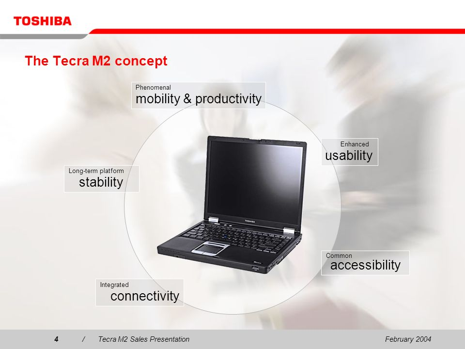 February 20045/Tecra M2 Sales Presentation5 Target group definition Large Account customers –Corporate customers who demand stability, mobility and productivity for their mobile professionals –Highly mobile mainstream corporate notebook users Portégé R100 / Portégé M100 / Portégé M200 Ultra-Portable SMB CA/LA Satellite Pro A10 / Satellite Pro A40 Satellite Pro M10 / Satellite Pro M30 Tecra S1Tecra M2 B2B notebooks positioning High-EndMainstreamValue