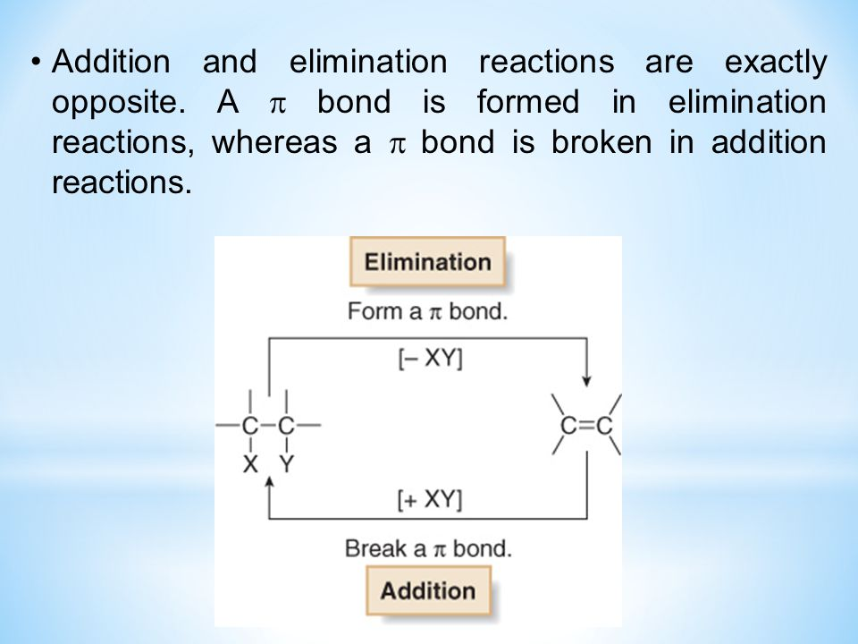 11 Addition and elimination reactions are exactly opposite. A bond is formed in elimination reactions, whereas a bond is broken in addition reactions.