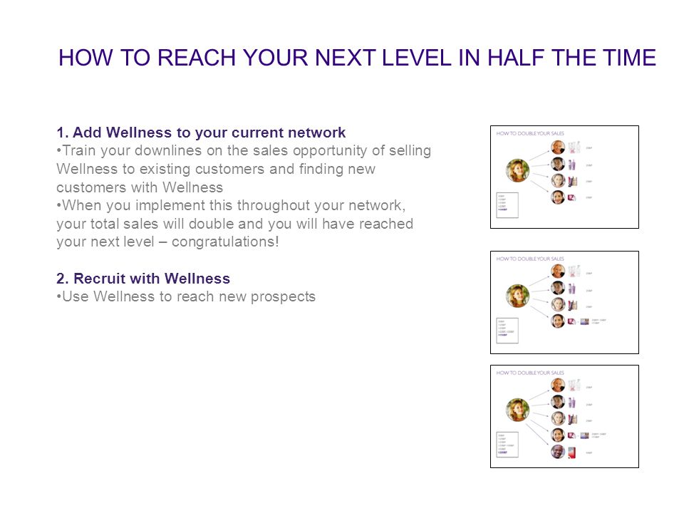 Prospecting with Wellness... 1. Add Wellness to your current network Train your downlines on the sales opportunity of selling Wellness to existing cus