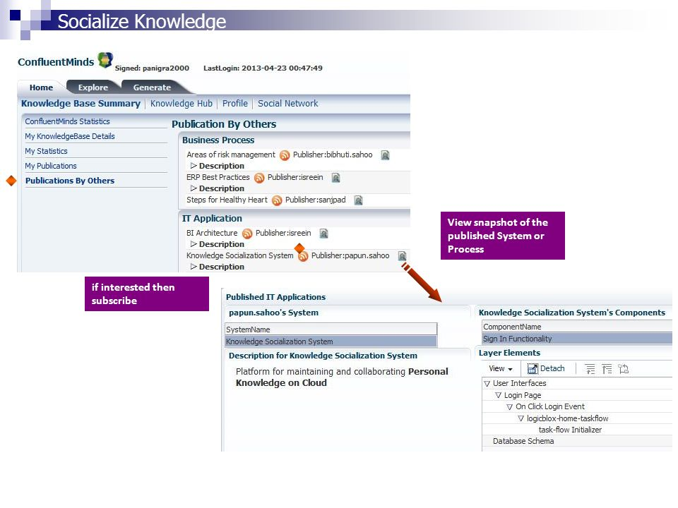 Socialize Knowledge View snapshot of the published System or Process if interested then subscribe