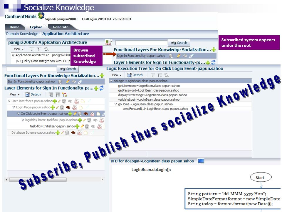 Subscribed system appears under the root Socialize Knowledge Browse subscribed Knowledge
