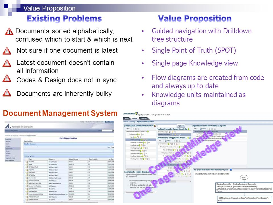 Value Proposition Not sure if one document is latest Latest document doesnt contain all information Codes & Design docs not in sync Documents sorted a
