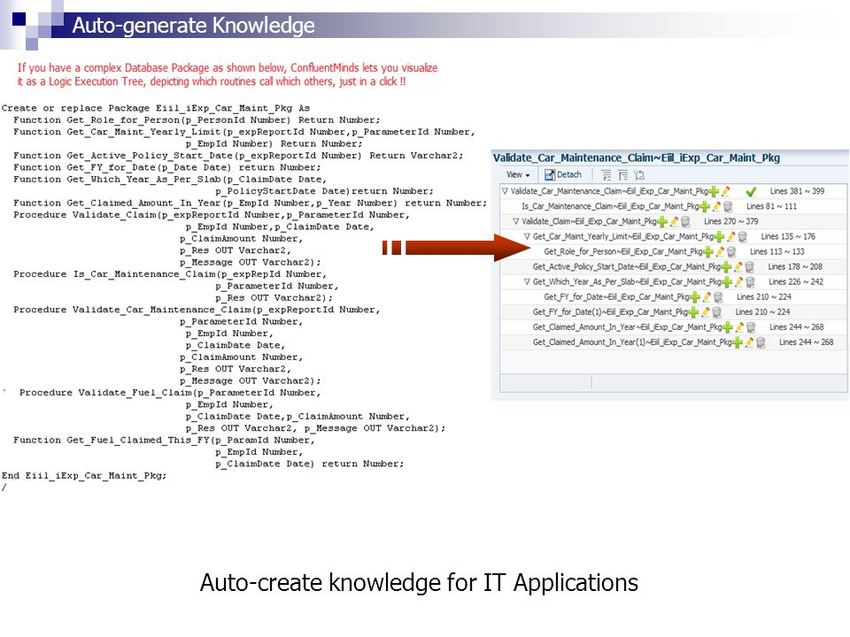 Auto-generate Knowledge Auto-create knowledge for IT Applications