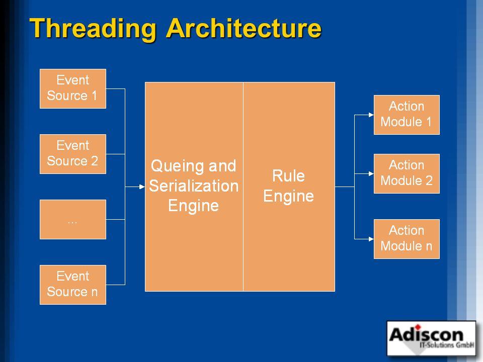 Threading Architecture