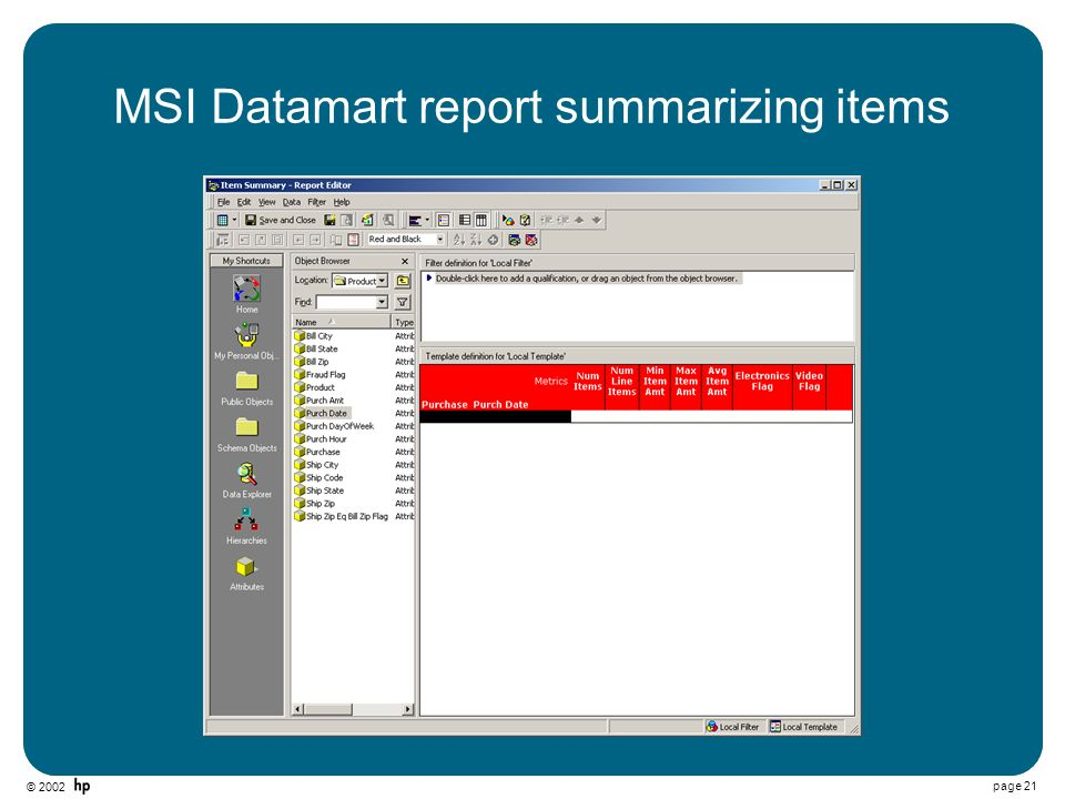 © 2002 page 21 MSI Datamart report summarizing items