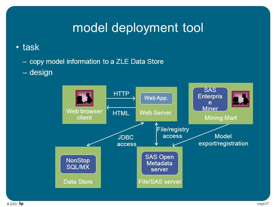 © 2002 page 27 NonStop SQL/MX Data Store SAS Open Metadata server File/SAS server SAS Enterpris e Miner Mining Mart model deployment tool task –copy m