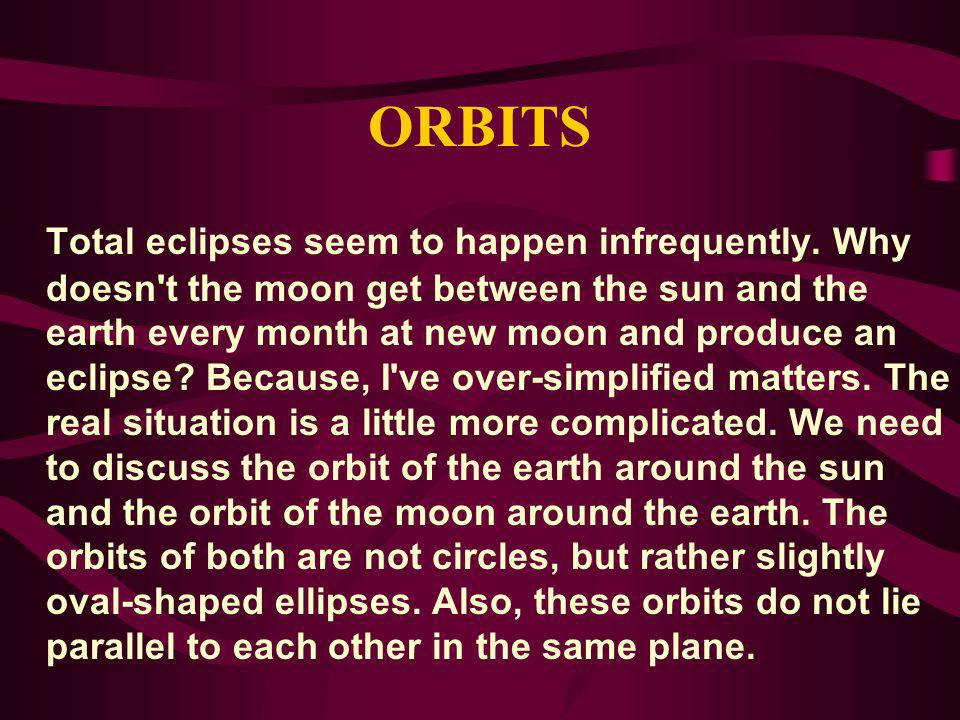ORBITS Total eclipses seem to happen infrequently. Why doesn't the moon get between the sun and the earth every month at new moon and produce an eclip