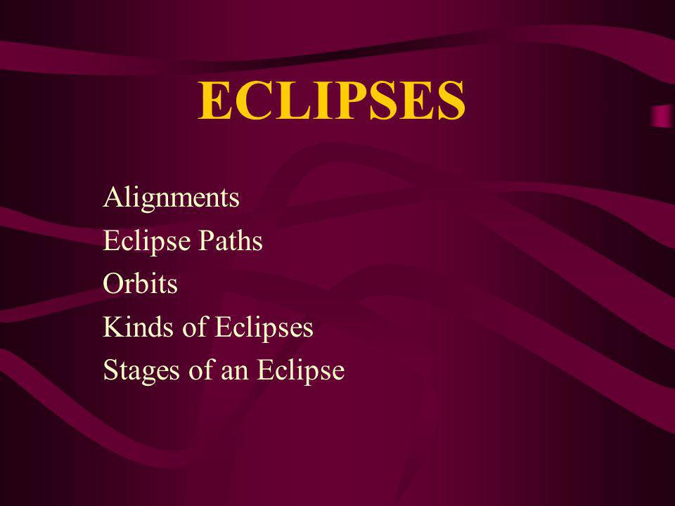 ECLIPSES Alignments Eclipse Paths Orbits Kinds of Eclipses Stages of an Eclipse
