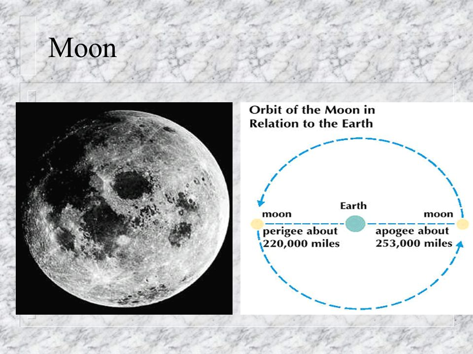 Moon Phases and Motion