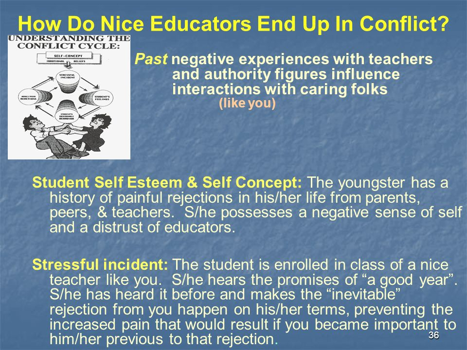 36 How Do Nice Educators End Up In Conflict? Past negative experiences with teachers and authority figures influence interactions with caring folks (l