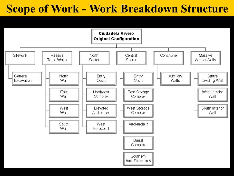Scope of Work - Work Breakdown Structure