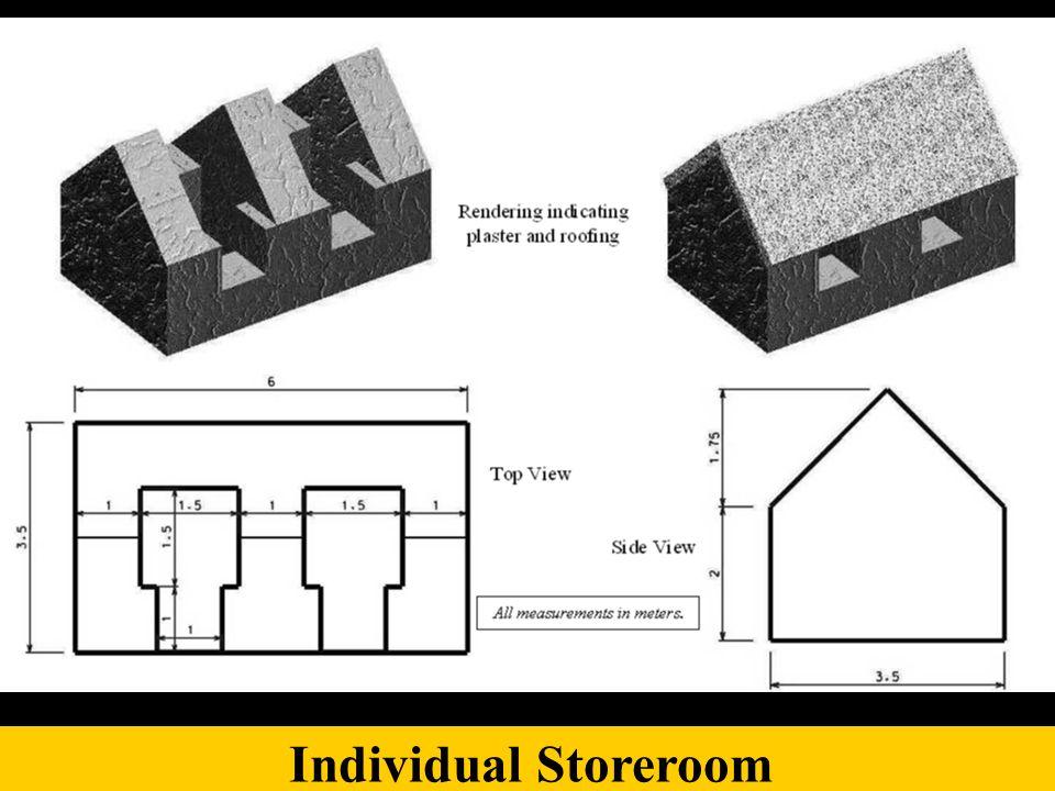 Individual Storeroom