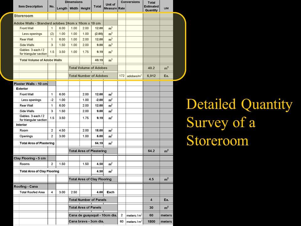 Detailed Quantity Survey of a Storeroom