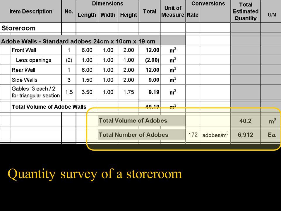 Quantity survey of a storeroom