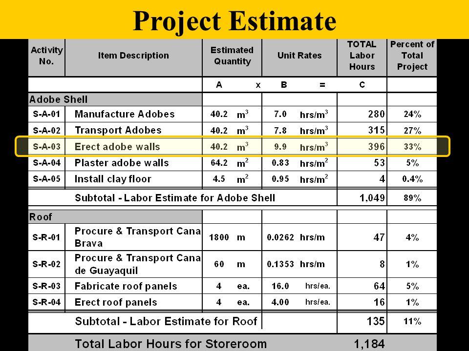 Project Estimate