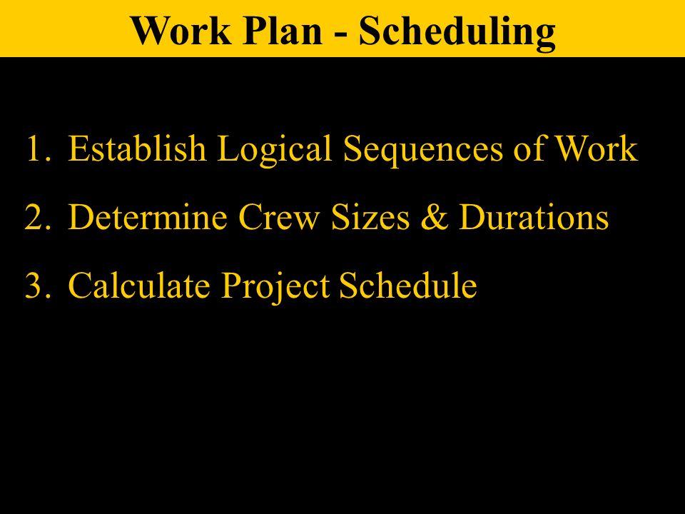 1. Establish Logical Sequences of Work 2. Determine Crew Sizes & Durations 3.