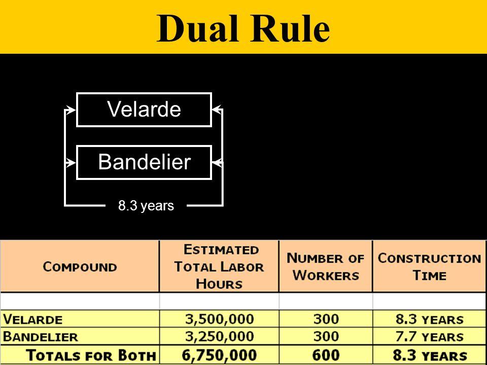 Velarde Bandelier 8.3 years