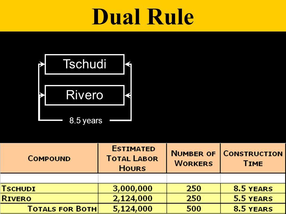 Dual Rule Tschudi Rivero 8.5 years
