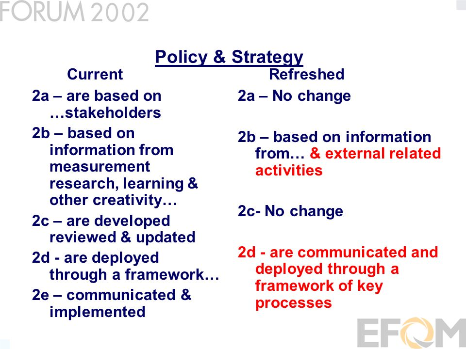 Policy & Strategy 2a – are based on …stakeholders 2b – based on information from measurement research, learning & other creativity… 2c – are developed