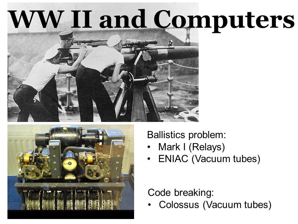 Ballistics problem: Mark I (Relays) ENIAC (Vacuum tubes) Code breaking: Colossus (Vacuum tubes) WW II and Computers