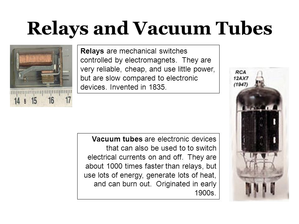 Relays and Vacuum Tubes Vacuum tubes are electronic devices that can also be used to to switch electrical currents on and off.