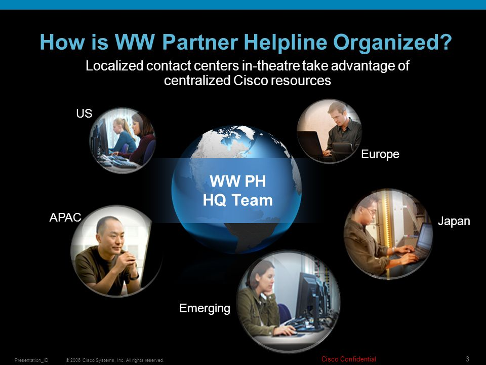© 2006 Cisco Systems, Inc. All rights reserved. Cisco Confidential Presentation_ID 3 How is WW Partner Helpline Organized? Localized contact centers i