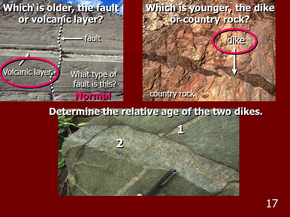 Which is older, the fault or volcanic layer? Which is older, the fault or volcanic layer? Volcanic layer fault What type of fault is this? What type o