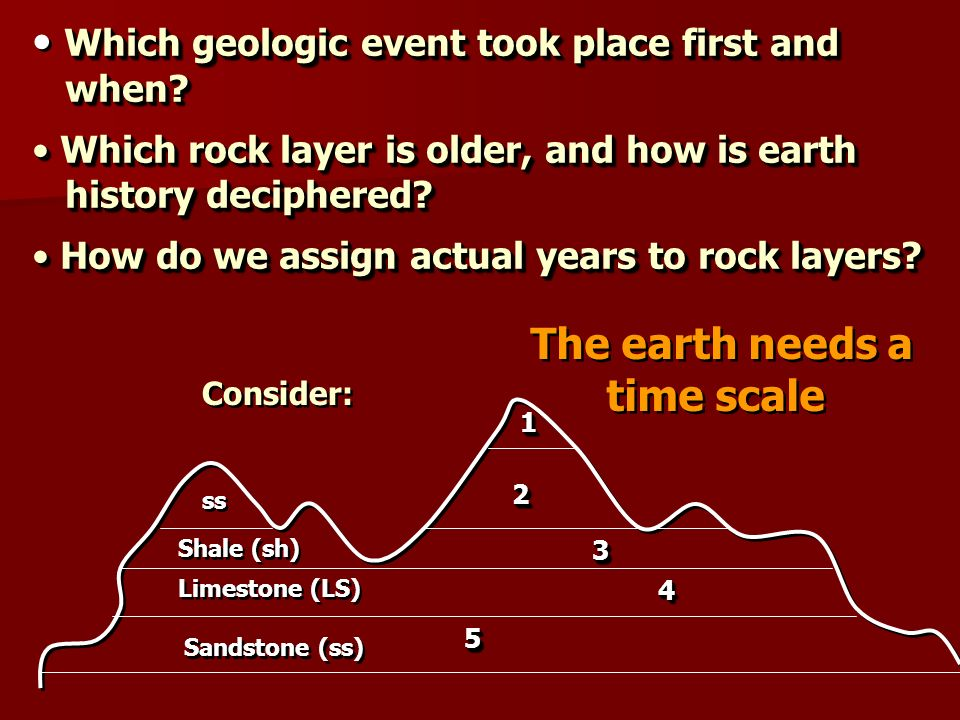 Which geologic event took place first and when? when? Which rock layer is older, and how is earth Which rock layer is older, and how is earth history
