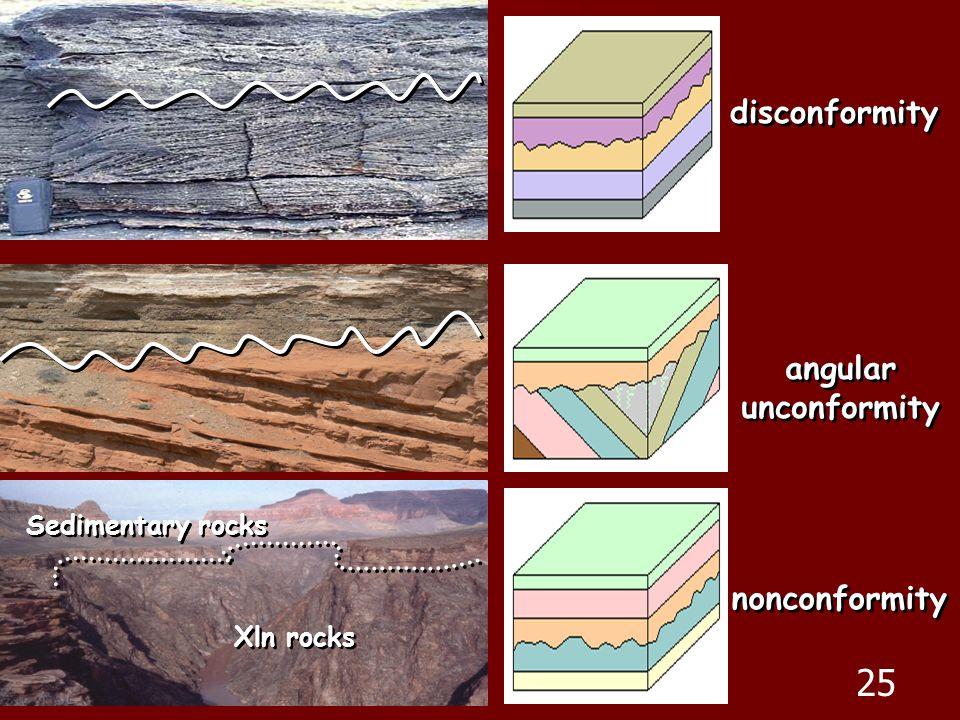 Xln rocks Sedimentary rocks disconformity angular unconformity angular unconformity nonconformity 25