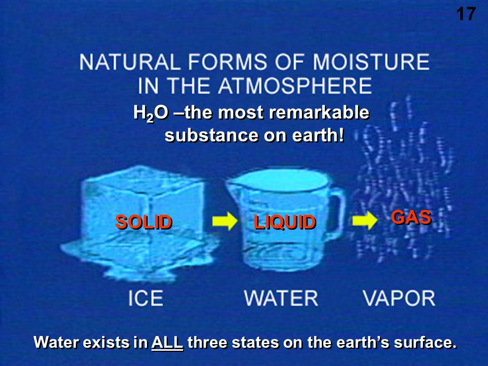 H 2 O –the most remarkable substance on earth! H 2 O –the most remarkable substance on earth! Water exists in ALL three states on the earths surface.