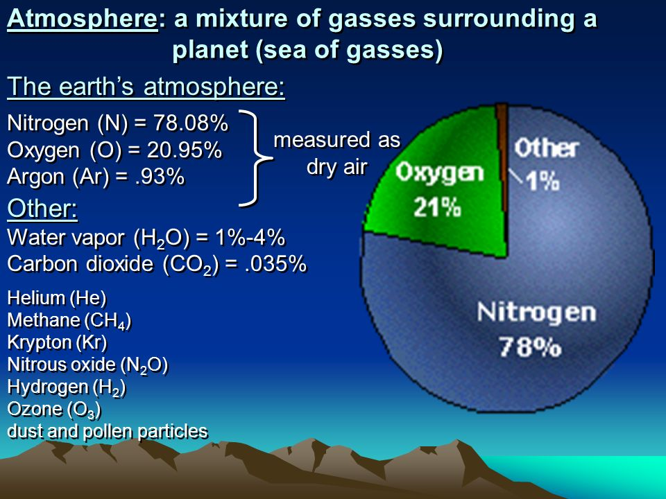 Atmosphere: a mixture of gasses surrounding a planet (sea of gasses) Atmosphere: a mixture of gasses surrounding a planet (sea of gasses) The earths a