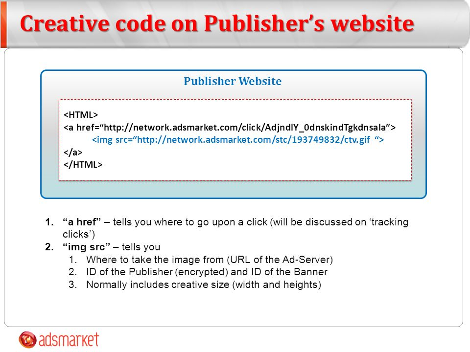 Creative code on Publishers website Publisher Website 1.a href – tells you where to go upon a click (will be discussed on tracking clicks) 2.img src –