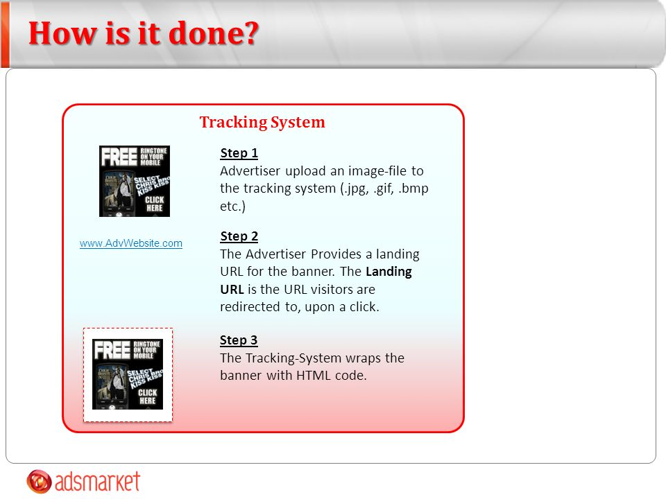 Tracking System How is it done? Step 1 Advertiser upload an image-file to the tracking system (.jpg,.gif,.bmp etc.) Step 2 The Advertiser Provides a l