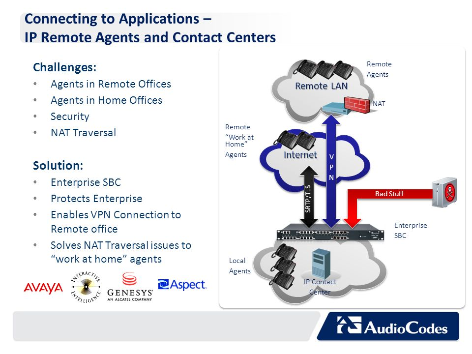 Connecting to Applications – IP Remote Agents and Contact Centers Challenges: Agents in Remote Offices Agents in Home Offices Security NAT Traversal S