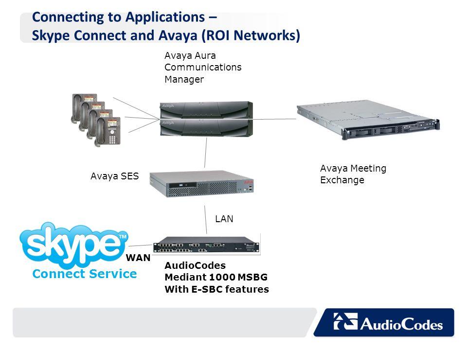 AudioCodes Mediant 1000 MSBG With E-SBC features Avaya SES Avaya Aura Communications Manager Avaya Meeting Exchange WAN LAN Connect Service Connecting