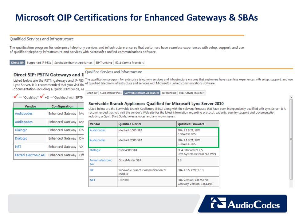 Microsoft OIP Certifications for Enhanced Gateways & SBAs