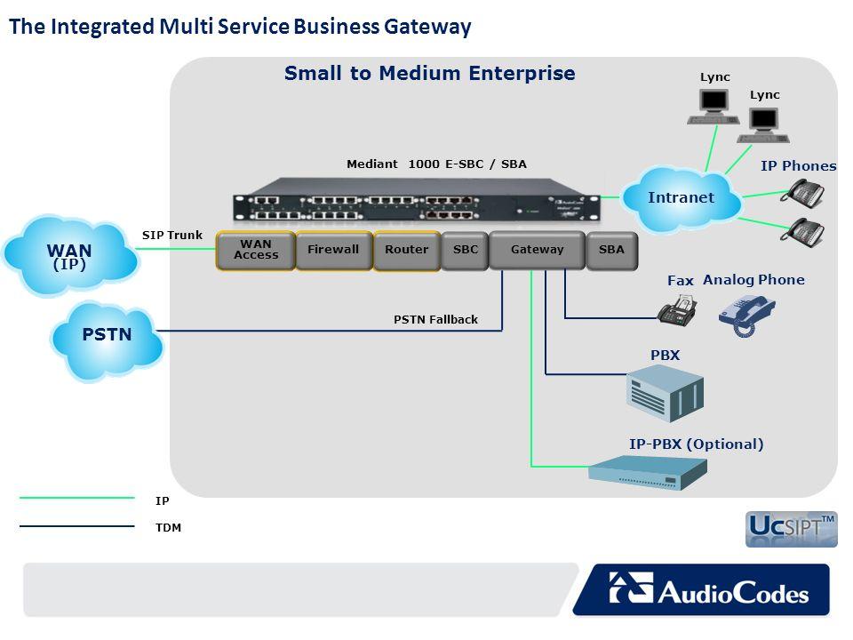 Small to Medium Enterprise WAN (IP) Router PSTN Fallback Gateway IP Phones Intranet SIP Trunk Firewall SBC PSTN PBX IP-PBX (Optional) SBA IP TDM Fax L