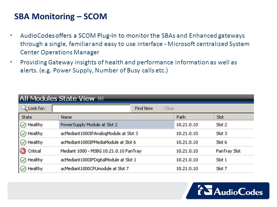 SBA Monitoring – SCOM AudioCodes offers a SCOM Plug-In to monitor the SBAs and Enhanced gateways through a single, familiar and easy to use interface