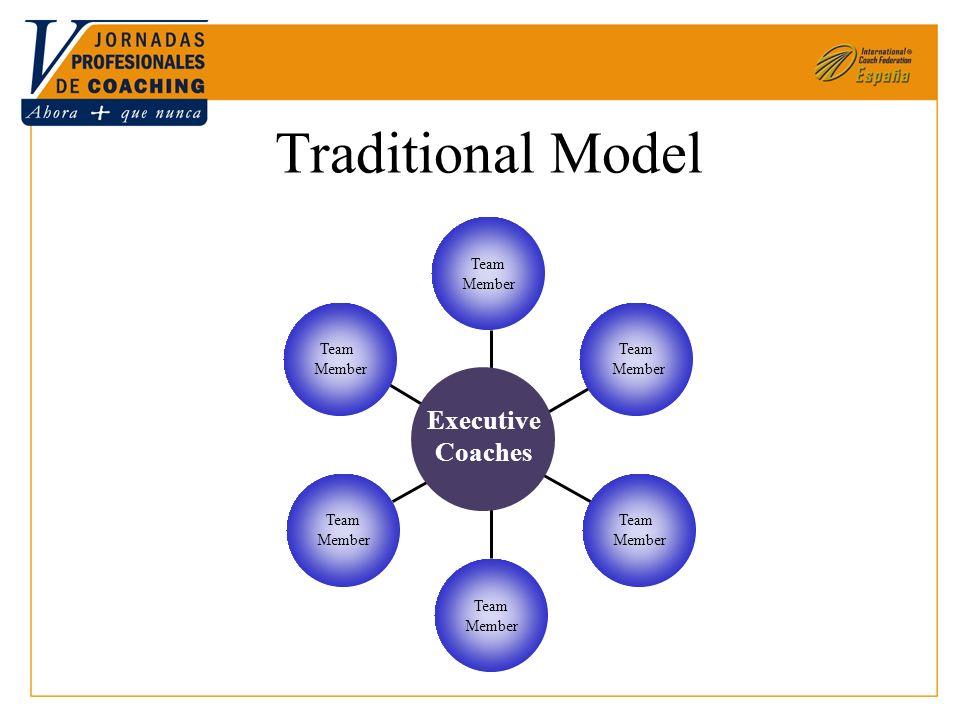 Traditional Model Team Member Team Member Team Member Team Member Team Member Team Member Executive Coaches